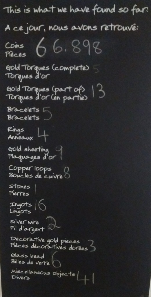 Blackboard list of items found in hoard
